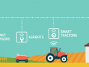Building a Unified Network Fabric to Support the Rural Cloud Initiative